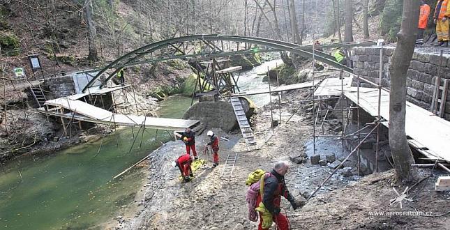 Hřensko-konstrukce mostku